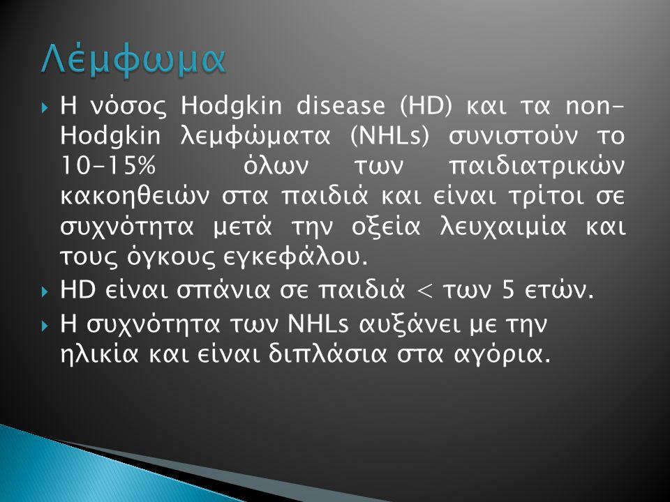  H νόσος Hodgkin disease (HD) και τα non- Hodgkin λεμφώματα (NHLs) συνιστούν το 10-15% όλων των παιδιατρικών κακοηθειών στα παιδιά και είναι τρίτοι σε συχνότητα μετά την οξεία λευχαιμία και τους όγκους εγκεφάλου.