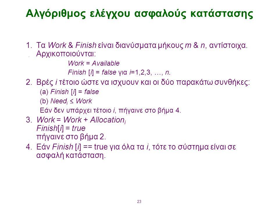 23 Αλγόριθμος ελέγχου ασφαλούς κατάστασης 1.Τα Work & Finish είναι διανύσματα μήκους m & n, αντίστοιχα.