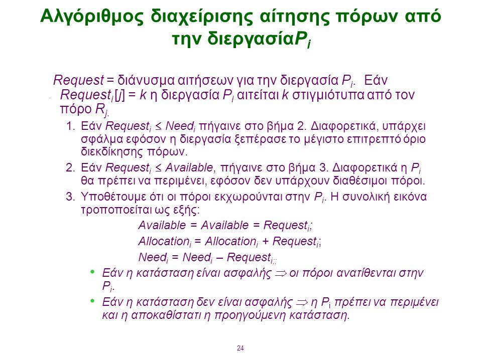 24 Αλγόριθμος διαχείρισης αίτησης πόρων από την διεργασίαP i Request = διάνυσμα αιτήσεων για την διεργασία P i.