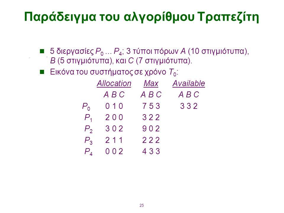 25 Παράδειγμα του αλγορίθμου Τραπεζίτη 5 διεργασίες P 0...