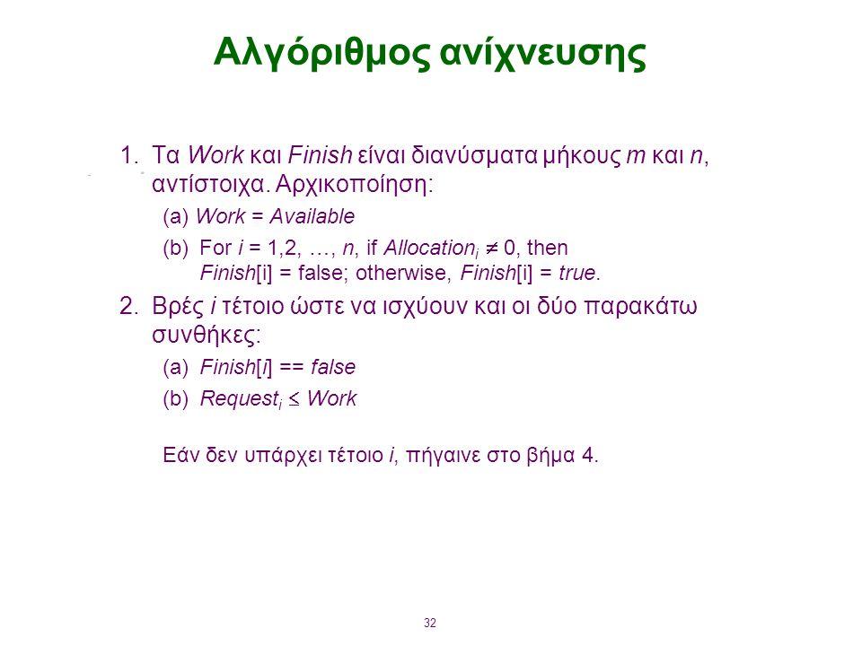 32 Αλγόριθμος ανίχνευσης 1.Τα Work και Finish είναι διανύσματα μήκους m και n, αντίστοιχα.