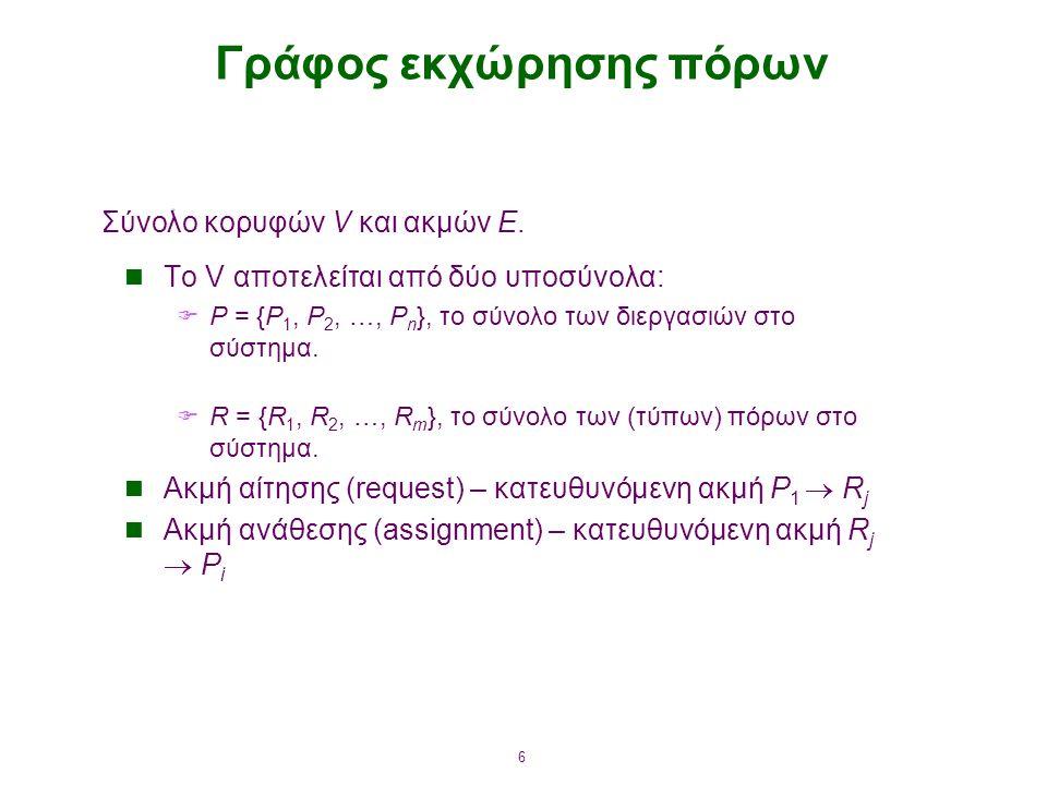 27 Η P 1 αιτείται (1,0,2) Ελέγχουμε εάν Request  Available (δηλαδή, (1,0,2)  (3,3,2)  true.