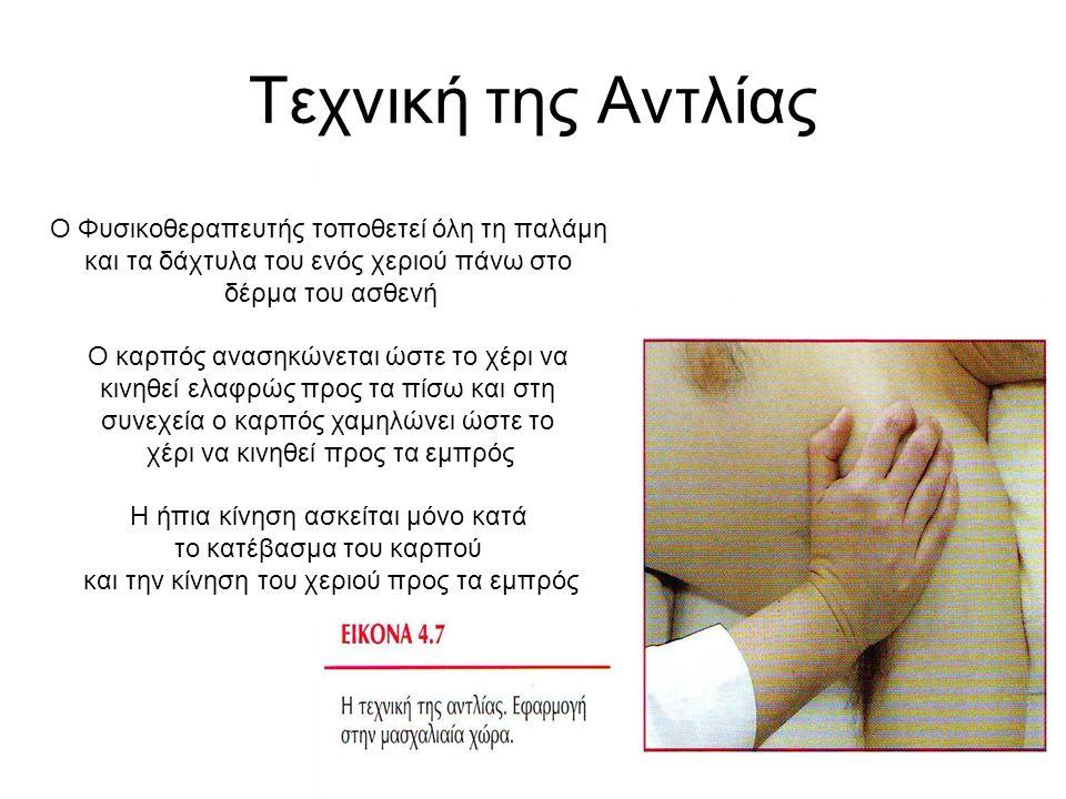 Τεχνική της Αντλίας Ο Φυσικοθεραπευτής τοποθετεί όλη τη παλάμη και τα δάχτυλα του ενός χεριού πάνω στο δέρμα του ασθενή Ο καρπός ανασηκώνεται ώστε το