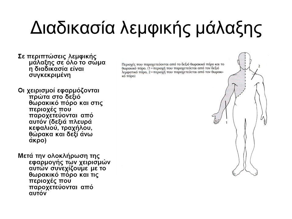 Διαδικασία λεμφικής μάλαξης Σε περιπτώσεις λεμφικής μάλαξης σε όλο το σώμα η διαδικασία είναι συγκεκριμένη Οι χειρισμοί εφαρμόζονται πρώτα στο δεξιό θ