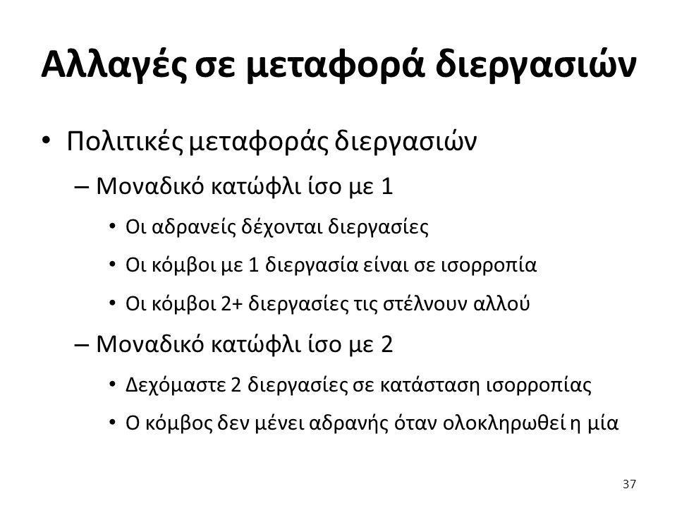 Αλλαγές σε μεταφορά διεργασιών Πολιτικές μεταφοράς διεργασιών – Μοναδικό κατώφλι ίσο με 1 Οι αδρανείς δέχονται διεργασίες Οι κόμβοι με 1 διεργασία είναι σε ισορροπία Οι κόμβοι 2+ διεργασίες τις στέλνουν αλλού – Μοναδικό κατώφλι ίσο με 2 Δεχόμαστε 2 διεργασίες σε κατάσταση ισορροπίας Ο κόμβος δεν μένει αδρανής όταν ολοκληρωθεί η μία 37