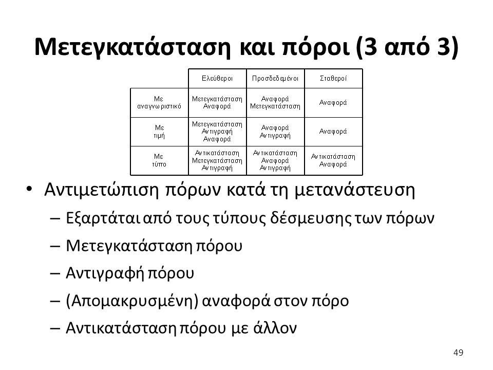 Μετεγκατάσταση και πόροι (3 από 3) Αντιμετώπιση πόρων κατά τη μετανάστευση – Εξαρτάται από τους τύπους δέσμευσης των πόρων – Μετεγκατάσταση πόρου – Αντιγραφή πόρου – (Απομακρυσμένη) αναφορά στον πόρο – Αντικατάσταση πόρου με άλλον 49