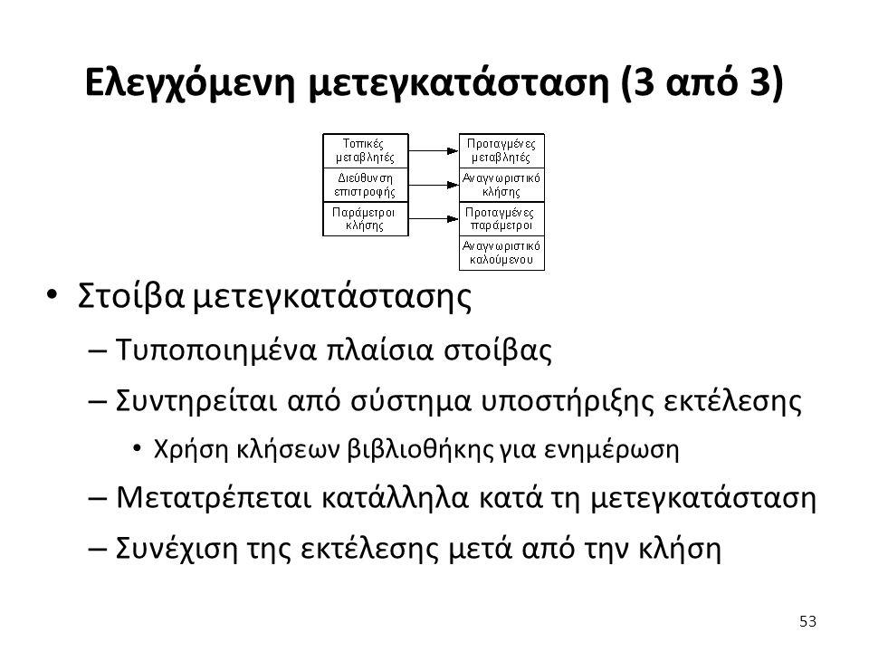Ελεγχόμενη μετεγκατάσταση (3 από 3) Στοίβα μετεγκατάστασης – Τυποποιημένα πλαίσια στοίβας – Συντηρείται από σύστημα υποστήριξης εκτέλεσης Χρήση κλήσεων βιβλιοθήκης για ενημέρωση – Μετατρέπεται κατάλληλα κατά τη μετεγκατάσταση – Συνέχιση της εκτέλεσης μετά από την κλήση 53