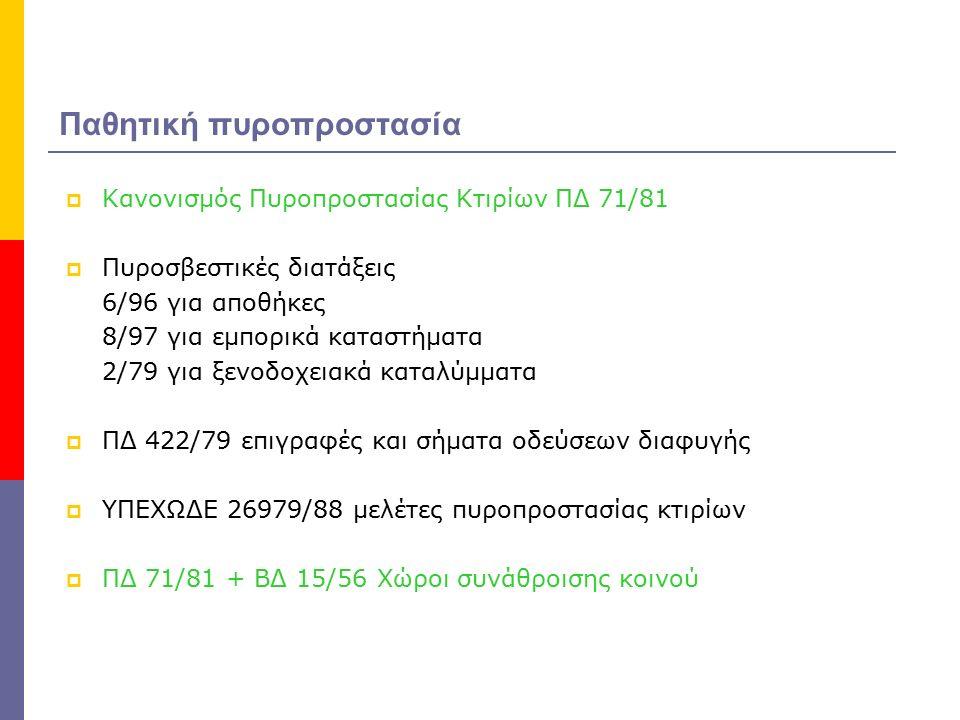 Περιεχόμενα Μελέτης Παθητικής Πυροπροστασίας (1)  Χρήση / λειτουργία  Διάταξη χώρων  Δίοδοι διαφυγής (αριθμός – διαστάσεις)  Προστασία δομικών στοιχείων  Υλικά τελειωμάτων  Κατασκευαστικές λεπτομέρειες παρεμπόδισης της διάδοσης ΚΑΤΗΓΟΡΙΕΣ ΚΤΙΡΙΩΝ κατοικίες ξενοδοχεία εκπαιδευτήρια καταστήματα χώροι συνάθροισης βιομηχανίες – αποθήκες νοσηλευτήρια – φυλακές χώροι στάθμευσης – πρατήρια καυσίμων