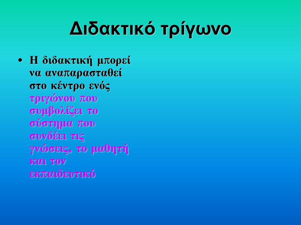 Διδακτικό τρίγωνο Η διδακτική μ π ορεί να ανα π αρασταθεί στο κέντρο ενός τριγώνου π ου συμβολίζει το σύστημα π ου συνδέει τις γνώσεις, το μαθητή και τον εκ π αιδευτικό Η διδακτική μ π ορεί να ανα π αρασταθεί στο κέντρο ενός τριγώνου π ου συμβολίζει το σύστημα π ου συνδέει τις γνώσεις, το μαθητή και τον εκ π αιδευτικό