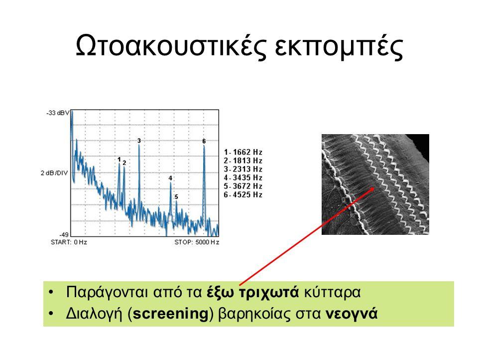 Ωτοακουστικές εκπομπές Παράγονται από τα έξω τριχωτά κύτταρα Διαλογή (screening) βαρηκοίας στα νεογνά