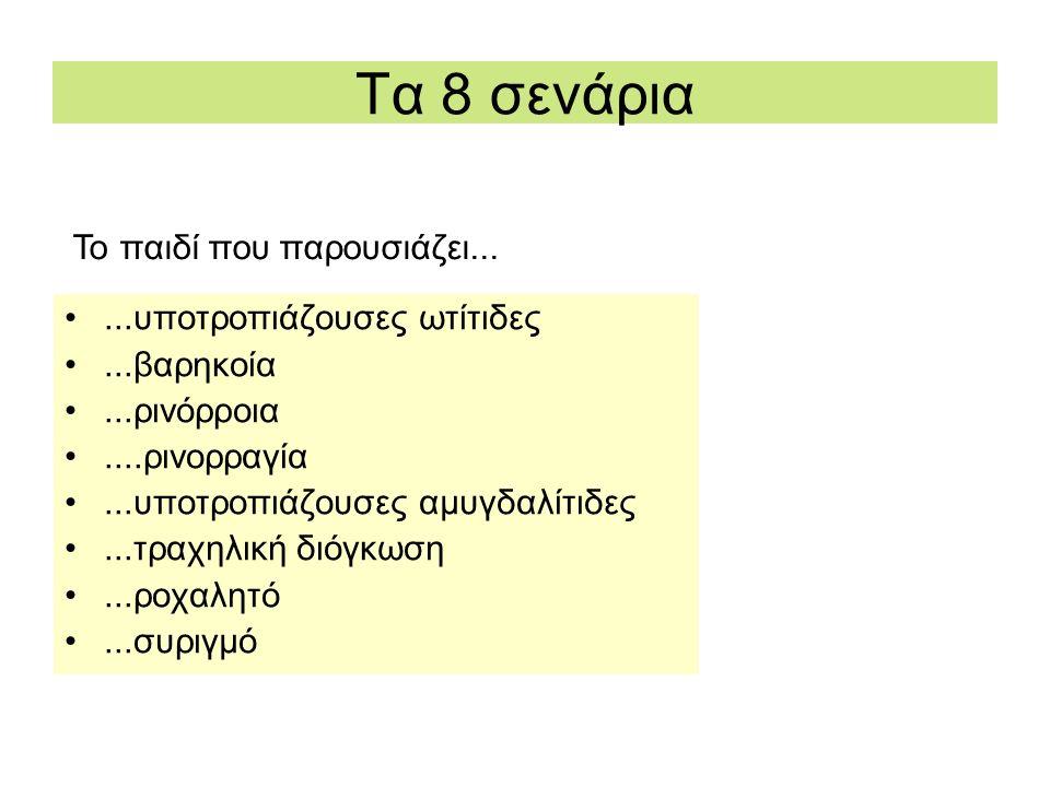 Σενάριο 1 Η μικρή Αθηνά, 4 ετών.