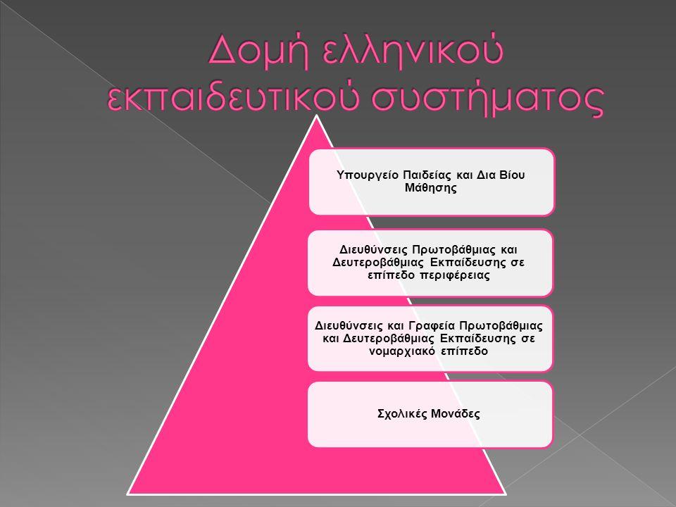 Υπουργείο Παιδείας και Δια Βίου Μάθησης Διευθύνσεις Πρωτοβάθμιας και Δευτεροβάθμιας Εκπαίδευσης σε επίπεδο περιφέρειας Διευθύνσεις και Γραφεία Πρωτοβά
