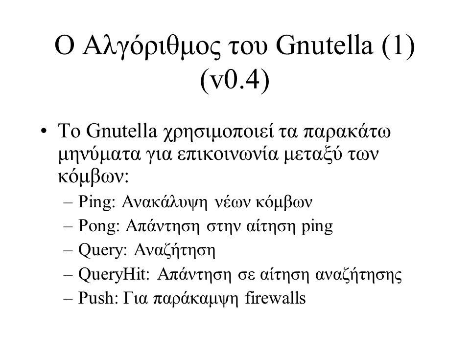 Ο Αλγόριθμος του Gnutella (1) (v0.4) Το Gnutella χρησιμοποιεί τα παρακάτω μηνύματα για επικοινωνία μεταξύ των κόμβων: –Ping: Ανακάλυψη νέων κόμβων –Pong: Απάντηση στην αίτηση ping –Query: Αναζήτηση –QueryHit: Απάντηση σε αίτηση αναζήτησης –Push: Για παράκαμψη firewalls