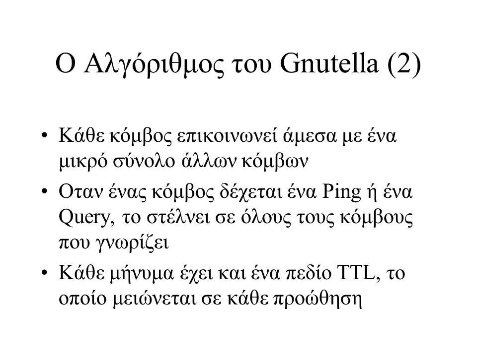 Ο Αλγόριθμος του Gnutella (2) Κάθε κόμβος επικοινωνεί άμεσα με ένα μικρό σύνολο άλλων κόμβων Οταν ένας κόμβος δέχεται ένα Ping ή ένα Query, το στέλνει σε όλους τους κόμβους που γνωρίζει Κάθε μήνυμα έχει και ένα πεδίο TTL, το οποίο μειώνεται σε κάθε προώθηση