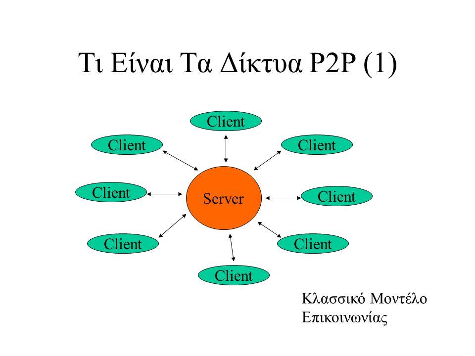 Τι Είναι Τα Δίκτυα P2P (1) Κλασσικό Μοντέλο Eπικοινωνίας Server Client