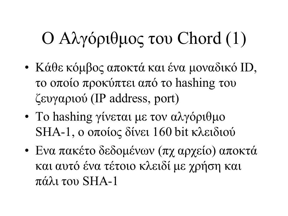 Ο Αλγόριθμος του Chord (1) Κάθε κόμβος αποκτά και ένα μοναδικό ID, το οποίο προκύπτει από το hashing του ζευγαριού (IP address, port) To hashing γίνεται με τον αλγόριθμο SHA-1, ο οποίος δίνει 160 bit κλειδιού Ενα πακέτο δεδομένων (πχ αρχείο) αποκτά και αυτό ένα τέτοιο κλειδί με χρήση και πάλι του SHA-1
