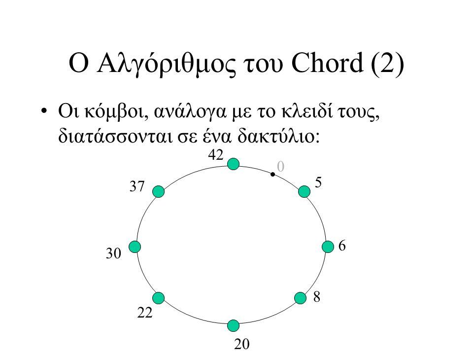 Ο Αλγόριθμος του Chord (2) Οι κόμβοι, ανάλογα με το κλειδί τους, διατάσσονται σε ένα δακτύλιο: 5 6 20 8 22 30 37 42 0