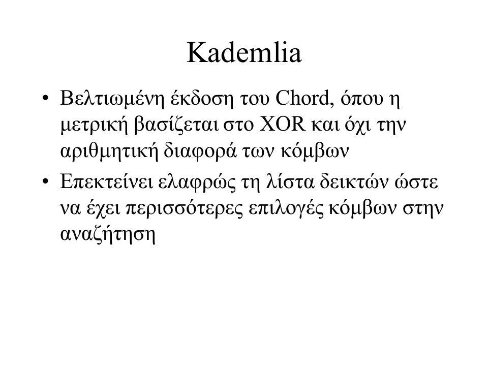 Kademlia Βελτιωμένη έκδοση του Chord, όπου η μετρική βασίζεται στο XOR και όχι την αριθμητική διαφορά των κόμβων Επεκτείνει ελαφρώς τη λίστα δεικτών ώστε να έχει περισσότερες επιλογές κόμβων στην αναζήτηση