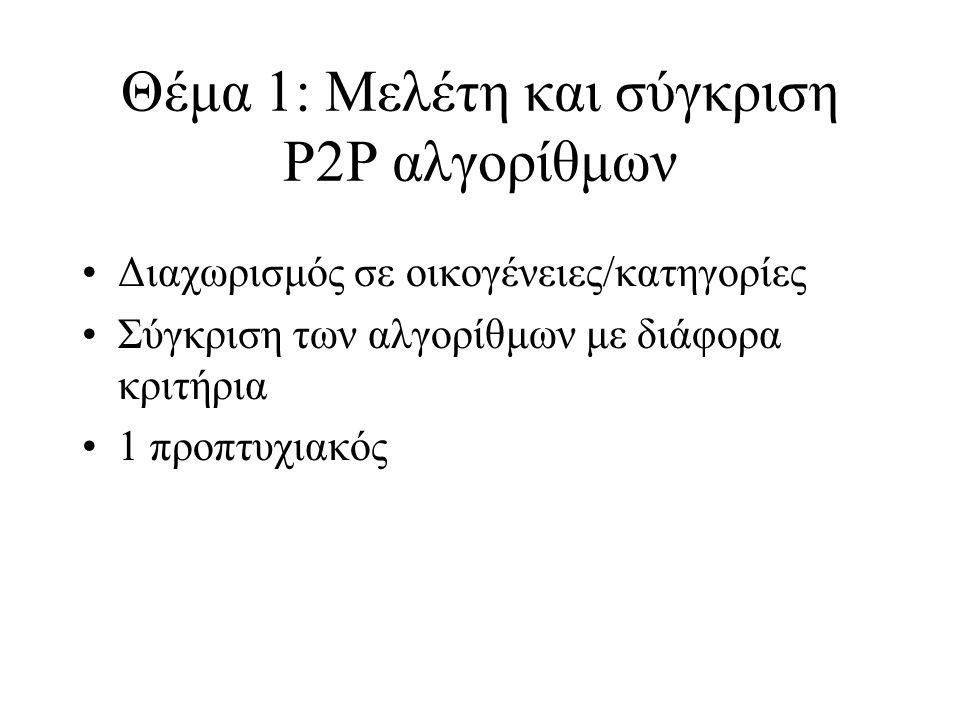 Θέμα 1: Μελέτη και σύγκριση P2P αλγορίθμων Διαχωρισμός σε οικογένειες/κατηγορίες Σύγκριση των αλγορίθμων με διάφορα κριτήρια 1 προπτυχιακός