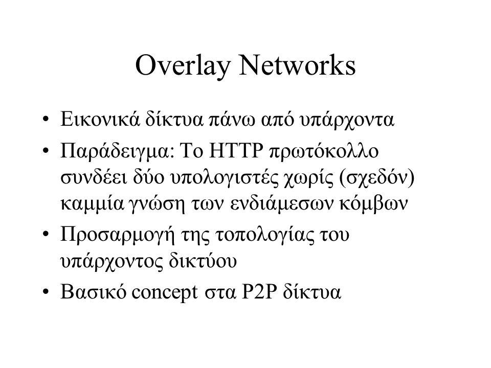 Overlay Networks Εικονικά δίκτυα πάνω από υπάρχοντα Παράδειγμα: Το HTTP πρωτόκολλο συνδέει δύο υπολογιστές χωρίς (σχεδόν) καμμία γνώση των ενδιάμεσων