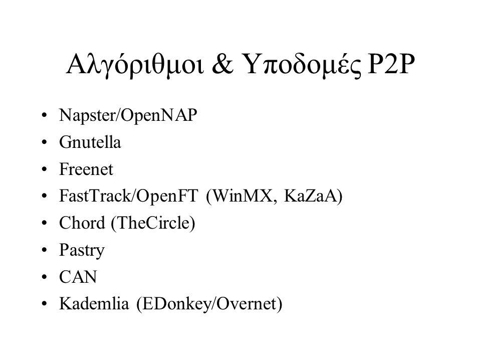 Αλγόριθμοι & Υποδομές P2P Napster/OpenNAP Gnutella Freenet FastTrack/OpenFT (WinMX, KaZaA) Chord (TheCircle) Pastry CAN Kademlia (EDonkey/Overnet)