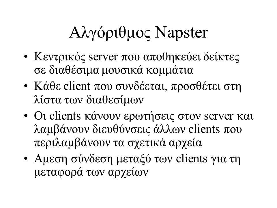 Αλγόριθμος Napster Κεντρικός server που αποθηκεύει δείκτες σε διαθέσιμα μουσικά κομμάτια Κάθε client που συνδέεται, προσθέτει στη λίστα των διαθεσίμων Οι clients κάνουν ερωτήσεις στον server και λαμβάνουν διευθύνσεις άλλων clients που περιλαμβάνουν τα σχετικά αρχεία Αμεση σύνδεση μεταξύ των clients για τη μεταφορά των αρχείων