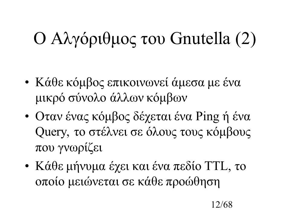 12/68 Ο Αλγόριθμος του Gnutella (2) Κάθε κόμβος επικοινωνεί άμεσα με ένα μικρό σύνολο άλλων κόμβων Οταν ένας κόμβος δέχεται ένα Ping ή ένα Query, το στέλνει σε όλους τους κόμβους που γνωρίζει Κάθε μήνυμα έχει και ένα πεδίο TTL, το οποίο μειώνεται σε κάθε προώθηση