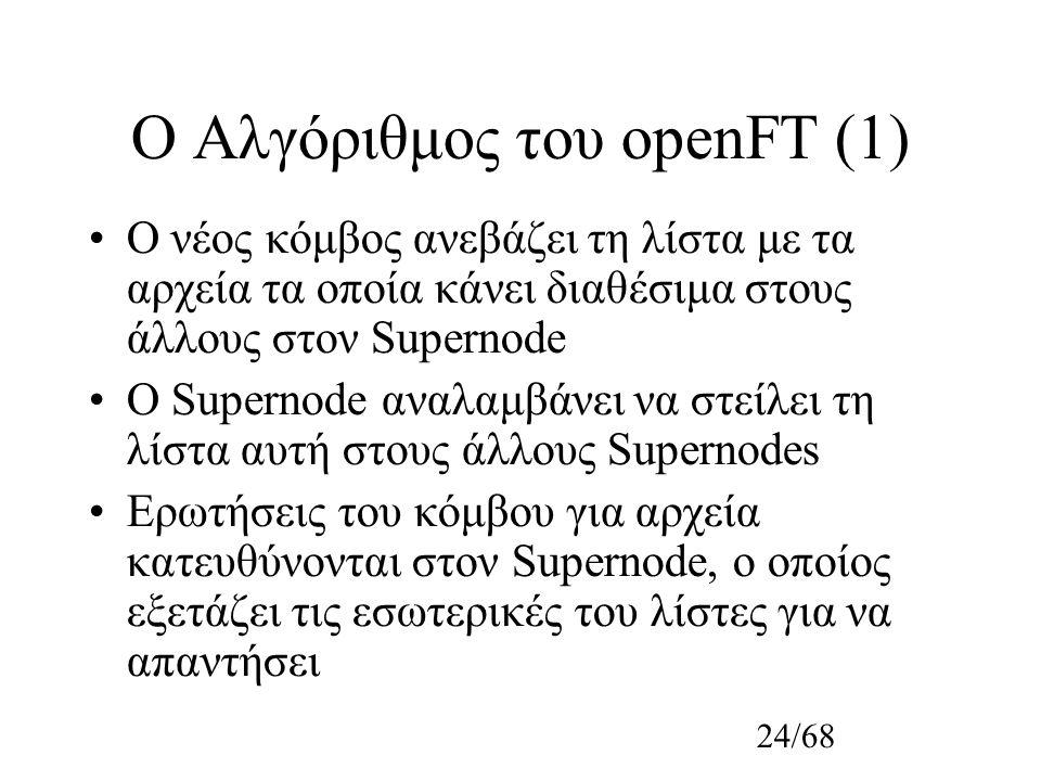 24/68 Ο Αλγόριθμος του οpenFT (1) Ο νέος κόμβος ανεβάζει τη λίστα με τα αρχεία τα οποία κάνει διαθέσιμα στους άλλους στον Supernode O Supernode αναλαμβάνει να στείλει τη λίστα αυτή στους άλλους Supernodes Ερωτήσεις του κόμβου για αρχεία κατευθύνονται στον Supernode, o οποίος εξετάζει τις εσωτερικές του λίστες για να απαντήσει