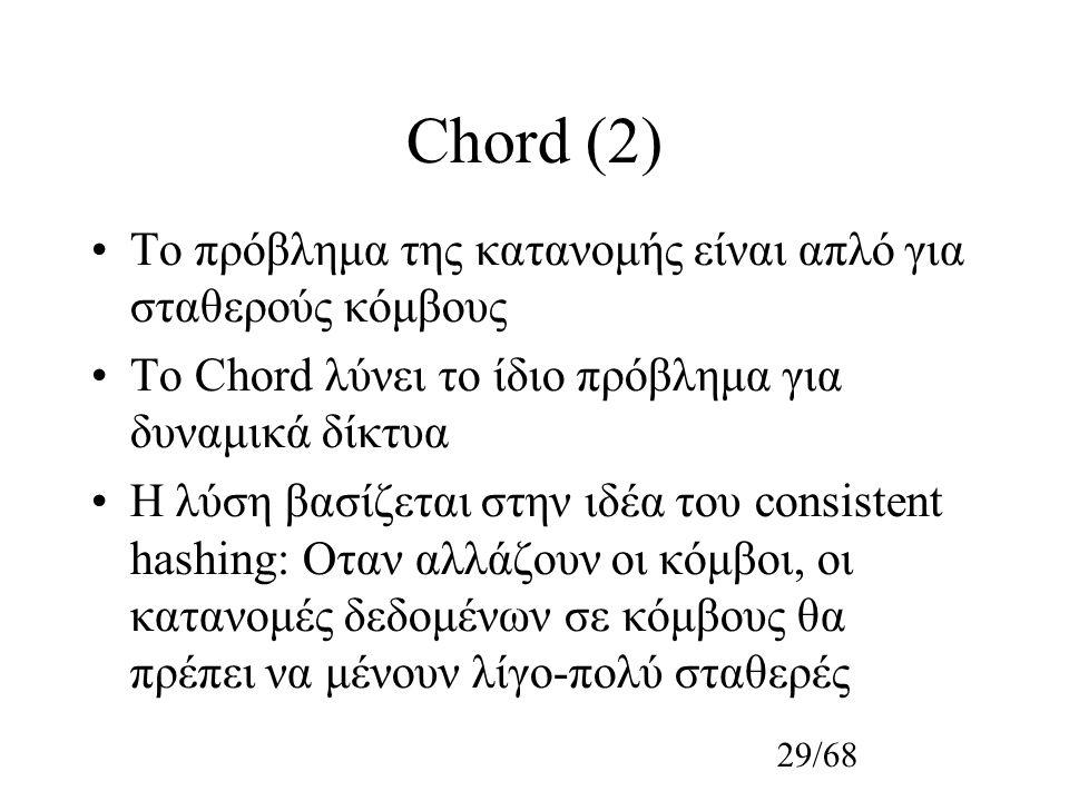 29/68 Chord (2) Το πρόβλημα της κατανομής είναι απλό για σταθερούς κόμβους Το Chord λύνει το ίδιο πρόβλημα για δυναμικά δίκτυα Η λύση βασίζεται στην ιδέα του consistent hashing: Οταν αλλάζουν οι κόμβοι, οι κατανομές δεδομένων σε κόμβους θα πρέπει να μένουν λίγο-πολύ σταθερές