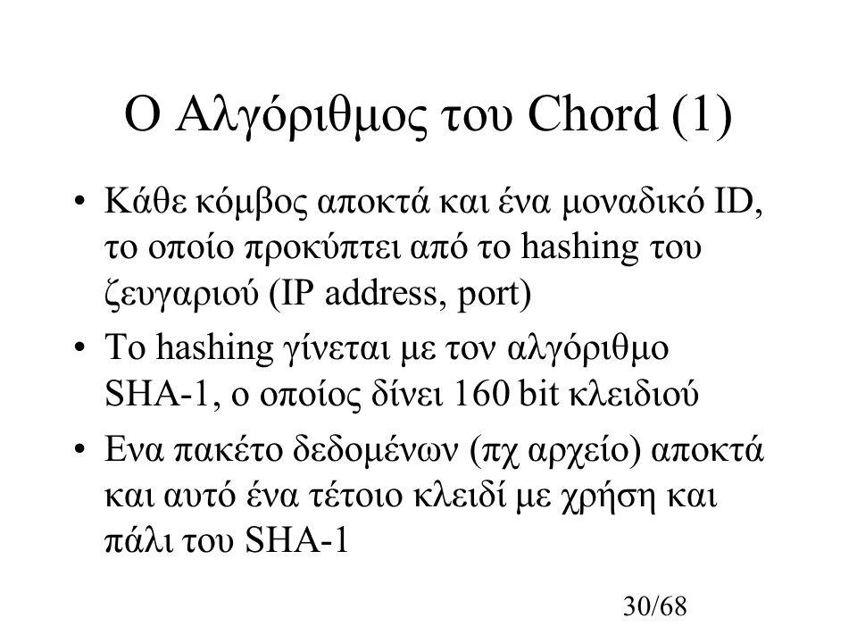 30/68 Ο Αλγόριθμος του Chord (1) Κάθε κόμβος αποκτά και ένα μοναδικό ID, το οποίο προκύπτει από το hashing του ζευγαριού (IP address, port) To hashing γίνεται με τον αλγόριθμο SHA-1, ο οποίος δίνει 160 bit κλειδιού Ενα πακέτο δεδομένων (πχ αρχείο) αποκτά και αυτό ένα τέτοιο κλειδί με χρήση και πάλι του SHA-1