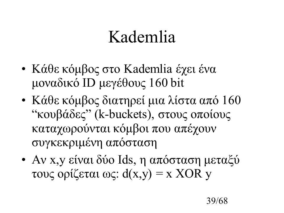39/68 Kademlia Κάθε κόμβος στο Kademlia έχει ένα μοναδικό ID μεγέθους 160 bit Κάθε κόμβος διατηρεί μια λίστα από 160 κουβάδες (k-buckets), στους οποίους καταχωρούνται κόμβοι που απέχουν συγκεκριμένη απόσταση Αν x,y είναι δύο Ids, η απόσταση μεταξύ τους ορίζεται ως: d(x,y) = x XOR y