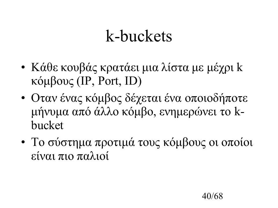 40/68 k-buckets Κάθε κουβάς κρατάει μια λίστα με μέχρι k κόμβους (IP, Port, ID) Οταν ένας κόμβος δέχεται ένα οποιοδήποτε μήνυμα από άλλο κόμβο, ενημερώνει το k- bucket Το σύστημα προτιμά τους κόμβους οι οποίοι είναι πιο παλιοί