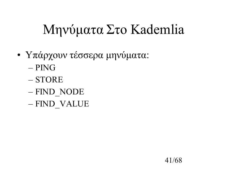 41/68 Μηνύματα Στο Kademlia Υπάρχουν τέσσερα μηνύματα: –PING –STORE –FIND_NODE –FIND_VALUE