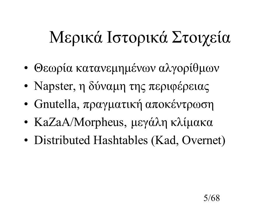 5/68 Μερικά Ιστορικά Στοιχεία Θεωρία κατανεμημένων αλγορίθμων Napster, η δύναμη της περιφέρειας Gnutella, πραγματική αποκέντρωση KaZaA/Morpheus, μεγάλη κλίμακα Distributed Hashtables (Kad, Overnet)