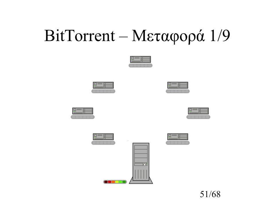 51/68 BitTorrent – Μεταφορά 1/9