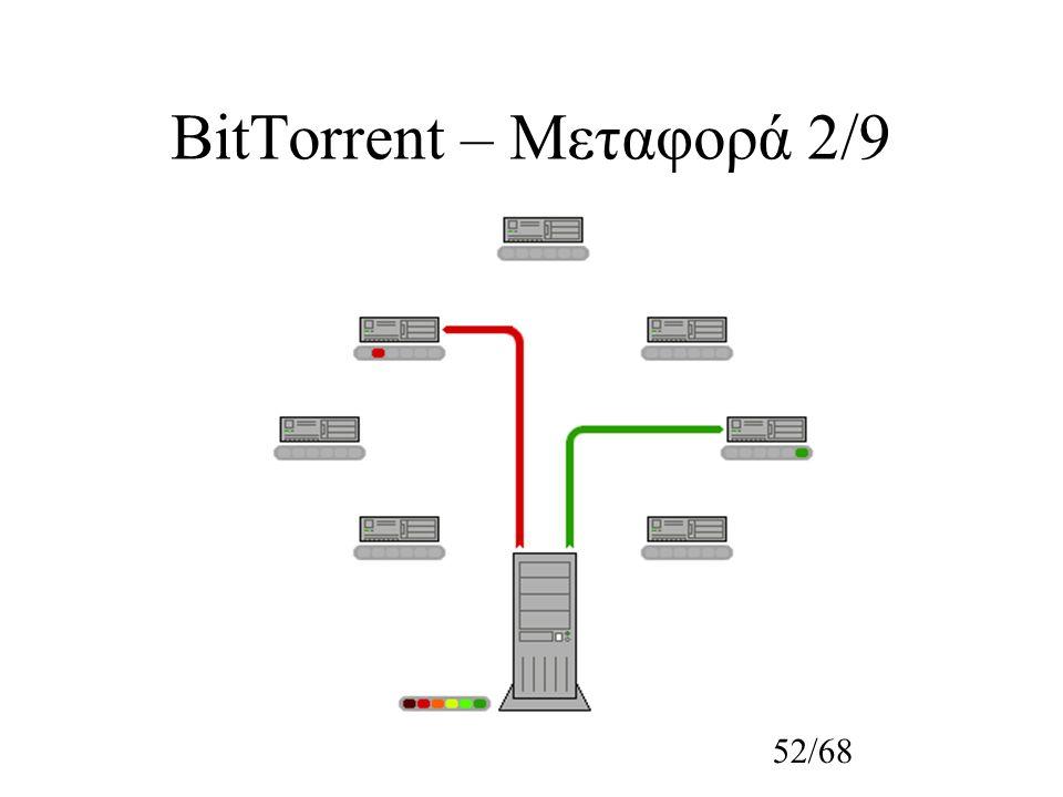 52/68 BitTorrent – Μεταφορά 2/9