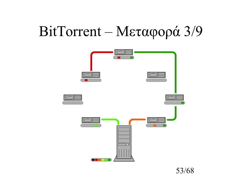 53/68 BitTorrent – Μεταφορά 3/9