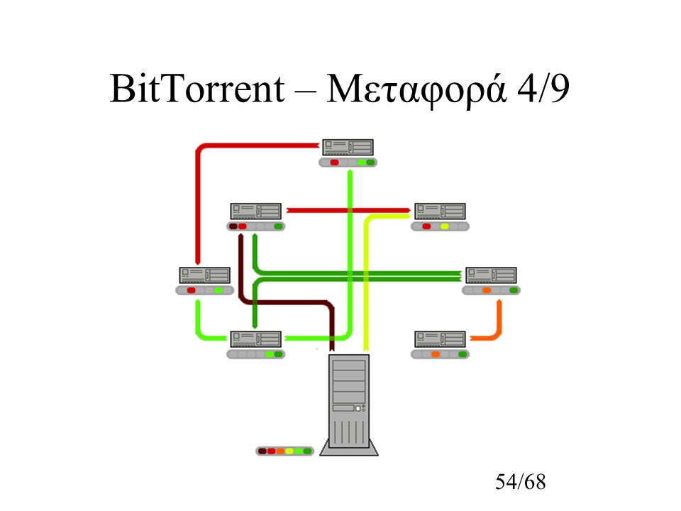 54/68 BitTorrent – Μεταφορά 4/9