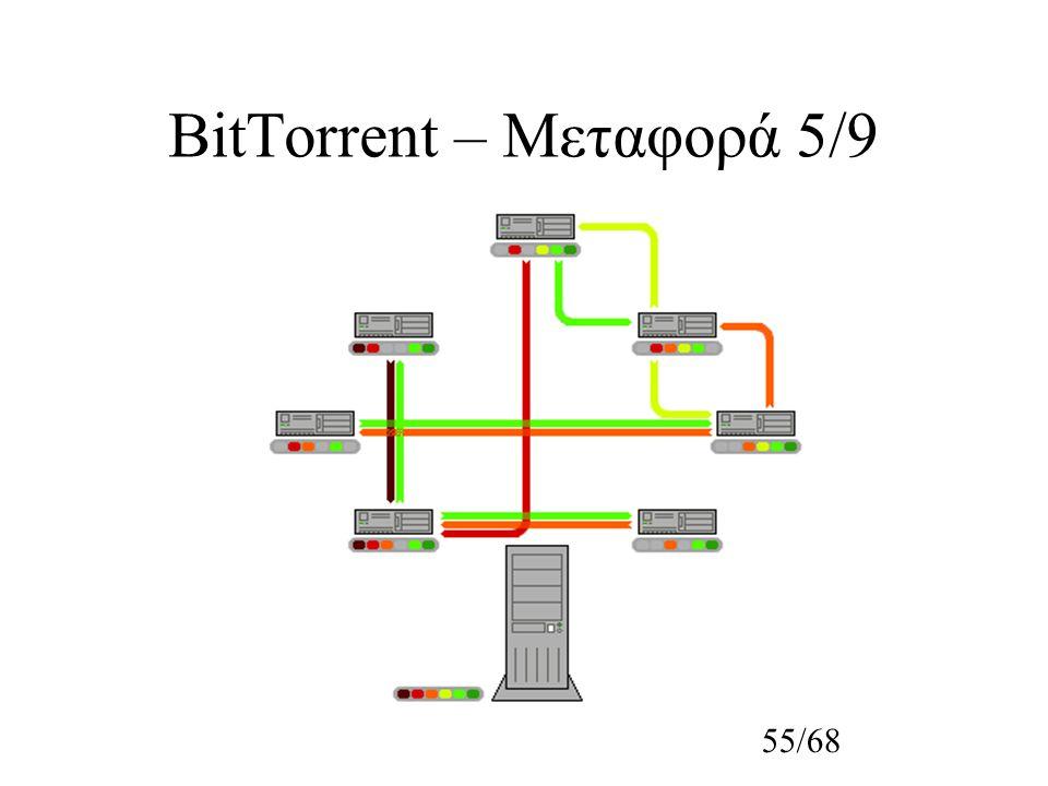 55/68 BitTorrent – Μεταφορά 5/9