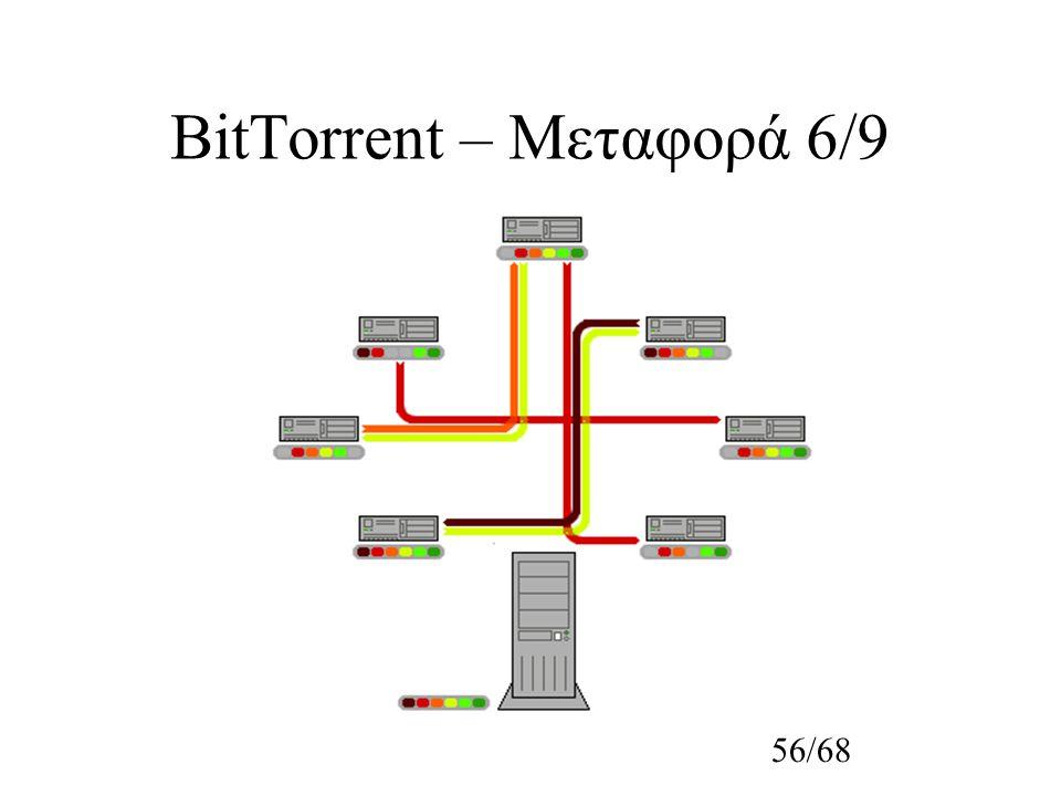 56/68 BitTorrent – Μεταφορά 6/9