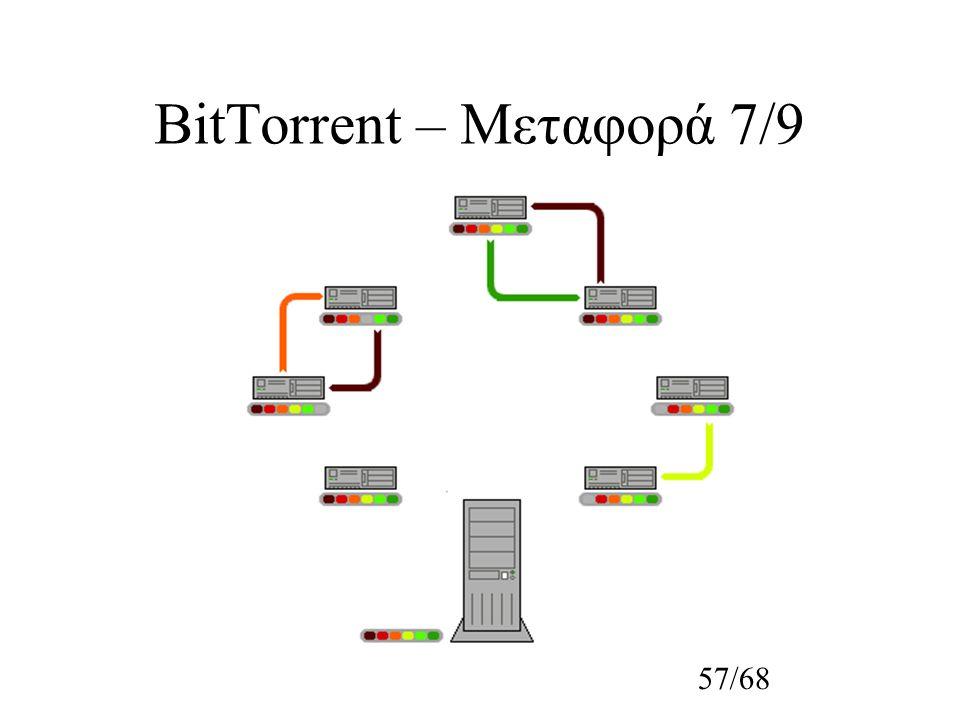 57/68 BitTorrent – Μεταφορά 7/9