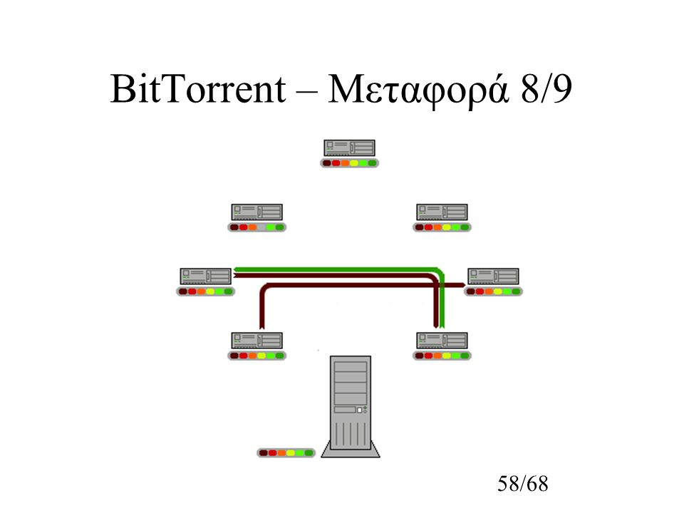 58/68 BitTorrent – Μεταφορά 8/9