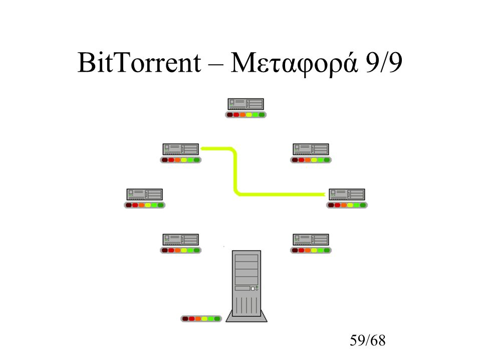 59/68 BitTorrent – Μεταφορά 9/9