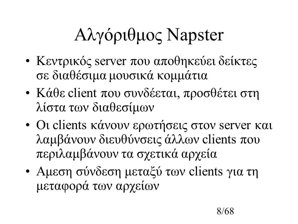 8/68 Αλγόριθμος Napster Κεντρικός server που αποθηκεύει δείκτες σε διαθέσιμα μουσικά κομμάτια Κάθε client που συνδέεται, προσθέτει στη λίστα των διαθεσίμων Οι clients κάνουν ερωτήσεις στον server και λαμβάνουν διευθύνσεις άλλων clients που περιλαμβάνουν τα σχετικά αρχεία Αμεση σύνδεση μεταξύ των clients για τη μεταφορά των αρχείων