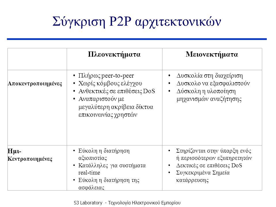 S3 Laboratory - Τεχνολογία Ηλεκτρονικού Εμπορίου Σύγκριση P2P αρχιτεκτονικών ΠλεονεκτήματαΜειονεκτήματα Αποκεντροποιημένες Πλήρως peer-to-peer Χωρίς κόμβους ελέγχου Ανθεκτικές σε επιθέσεις DoS Αναπαριστούν με μεγαλύτερη ακρίβεια δίκτυα επικοινωνίας χρηστών Δυσκολία στη διαχείριση Δυσκολο να εξασφαλιστούν Δύσκολη η υλοποίηση μηχανισμών αναζήτησης Ημι- Κεντροποιημένες Εύκολη η διατήρηση αξιοπιστίας Κατάλληλες για συστήματα real-time Εύκολη η διατήρηση της ασφάλειας Στηρίζονται στην ύπαρξη ενός ή περισσότερων εξυπηρετητών Δεκτικές σε επιθέσεις DoS Συγκεκριμένα Σημεία κατάρρευσης
