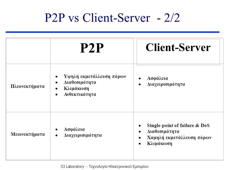 S3 Laboratory - Τεχνολογία Ηλεκτρονικού Εμπορίου P2P vs Client-Server - 2/2 P2P Πλεονεκτήματα  Υψηλή εκμετάλλευση πόρων  Διαθεσιμότητα  Κλιμάκωση  Ανθεκτικότητα  Ασφάλεια  Διαχειρισιμότητα Μειονεκτήματα  Ασφάλεια  Διαχειρισιμότητα  Single-point of failure & DoS  Διαθεσιμότητα  Χαμηλή εκμετάλλευση πόρων  Κλιμάκωση Client-Server