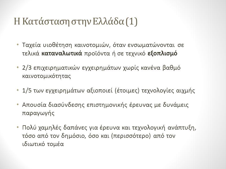 Η Κατάσταση στην Ελλάδα (1) Ταχεία υιοθέτηση καινοτομιών, όταν ενσωματώνονται σε τελικά καταναλωτικά προϊόντα ή σε τεχνικό εξοπλισμό 2/3 επιχειρηματικ
