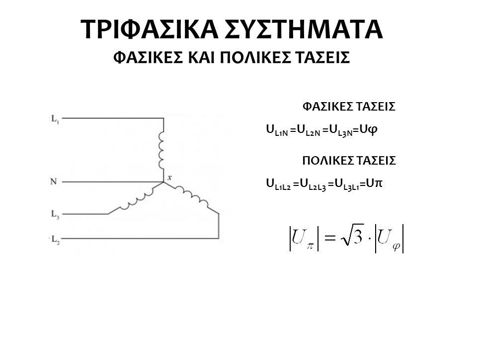 ΤΡΙΦΑΣΙΚΑ ΣΥΣΤΗΜΑΤΑ ΦΑΣΙΚΕΣ ΚΑΙ ΠΟΛΙΚΕΣ ΤΑΣΕΙΣ ΦΑΣΙΚΕΣ ΤΑΣΕΙΣ U L1N =U L2N =U L3N =Uφ ΠΟΛΙΚΕΣ ΤΑΣΕΙΣ U L1L2 =U L2L3 =U L3L1 =Uπ