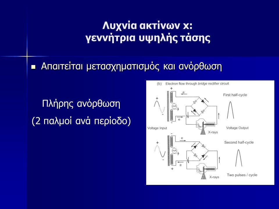 80 kVp 2 MV Διάγνωση με ακτίνες x