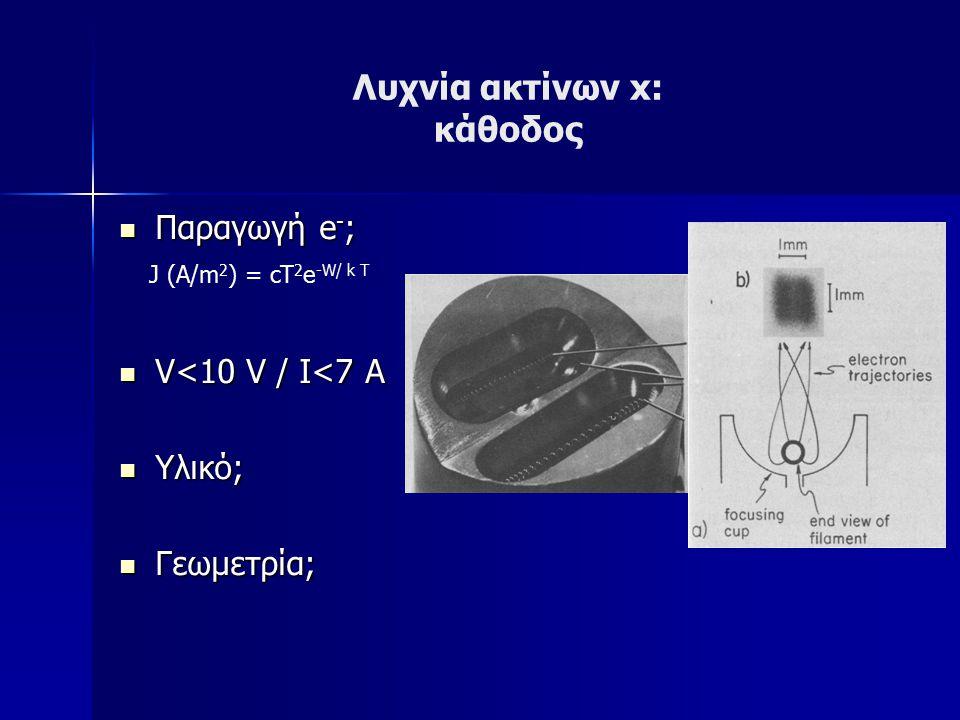 Λυχνία ακτίνων x: άνοδος (1) Υλικό; Υλικό; Γεωμετρία; Γεωμετρία;
